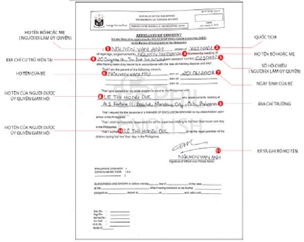 Mẫu giấy ủy quyền giám hộ và cách điền